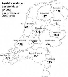 Vacatures per werkloze per provincie